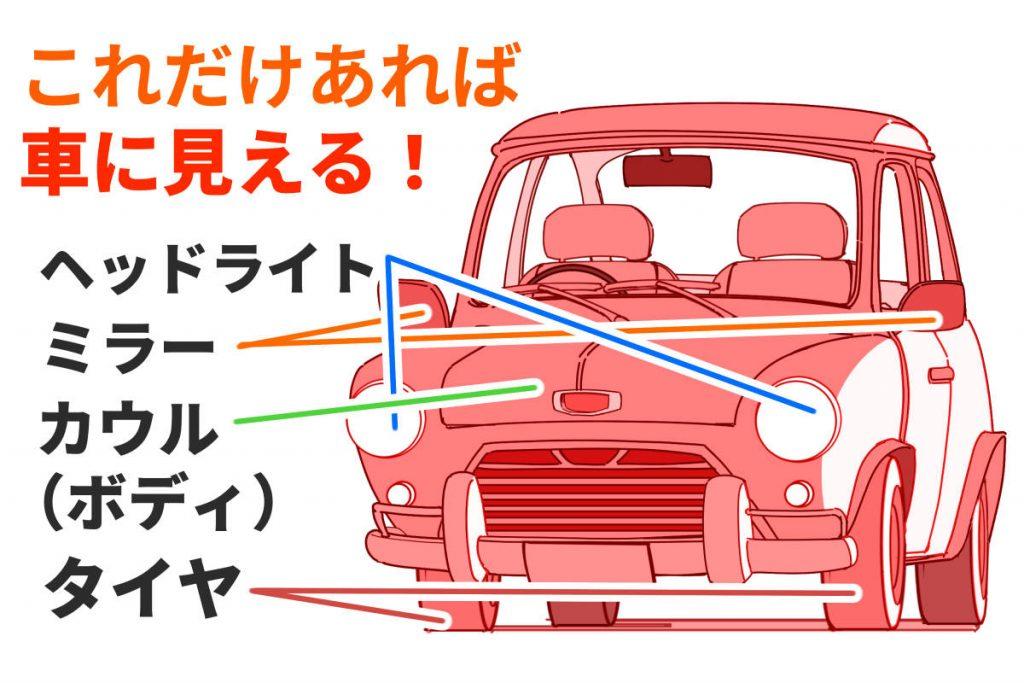 車イラストのポイント