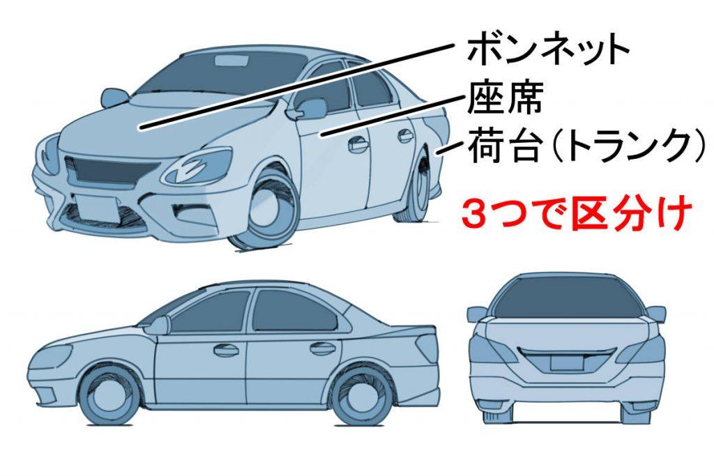 セダンの車のイラスト