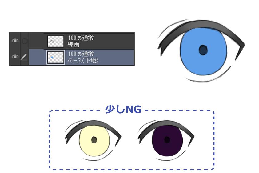 目の塗り方の手順1
