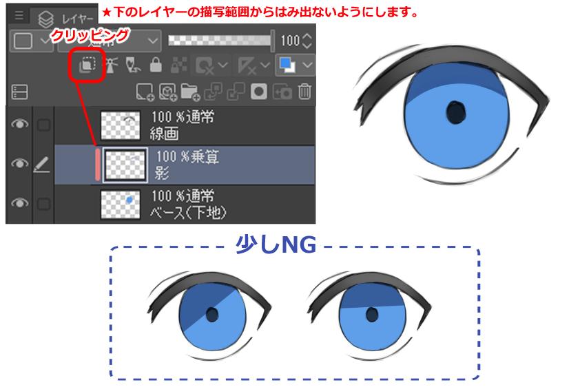 目の塗り方手順2:影を入れる