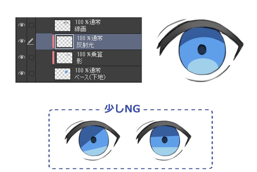 目の塗り方手順3:反射光を入れる