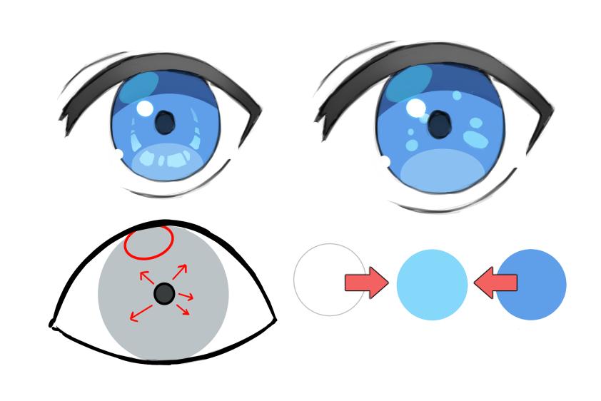 目のハイライトより弱い光を増やす