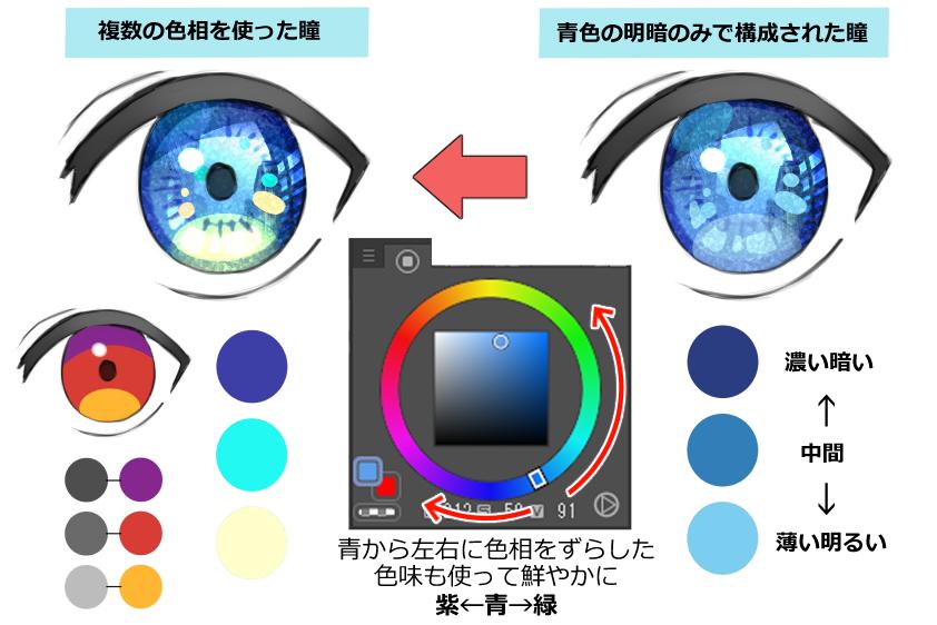 塗りの色数を増やし鮮やかに