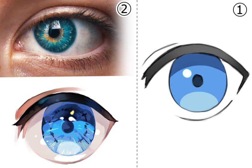 リアルな目の塗り方手順